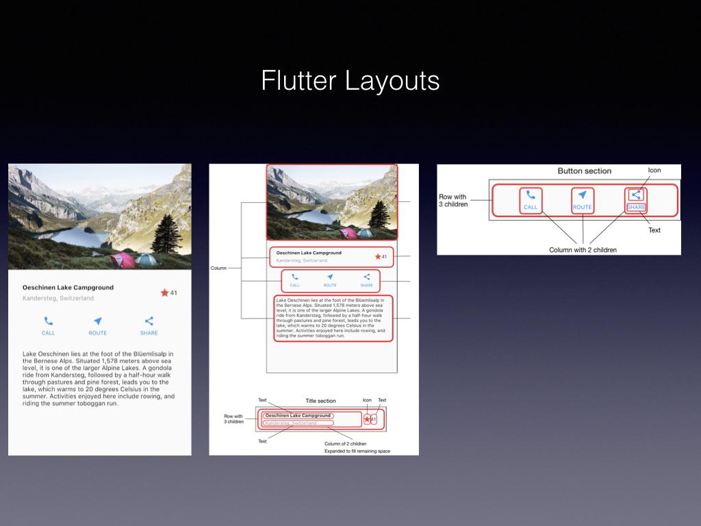 Flutter 快速开发移动端跨平台APP-img.024